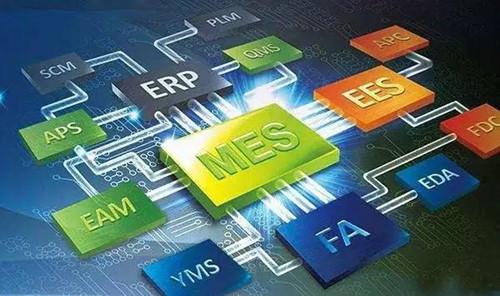 MES企业定制执行管理系统的三大重要意义
