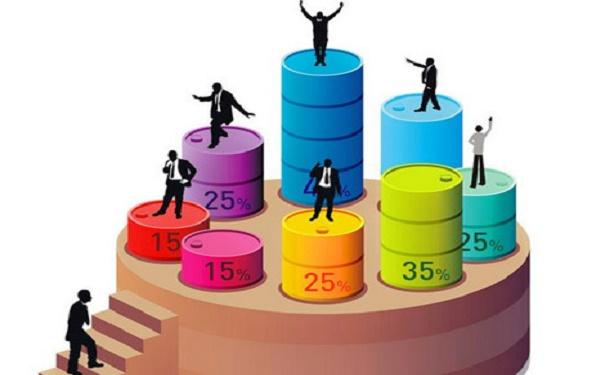 如何选择绩效体系咨询机构?