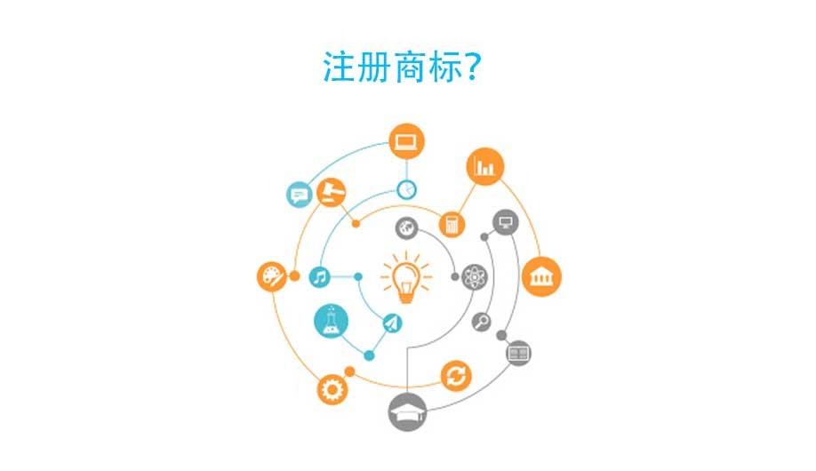 未来上海商标注册前景如何
