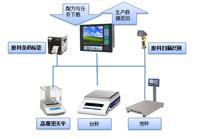 选择自动配料控制系统需留意哪些信息?