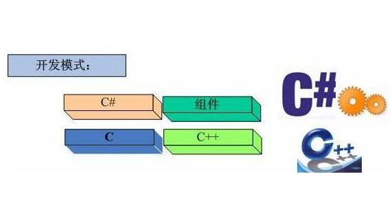 嵌入式培训深圳嵌入式课程
