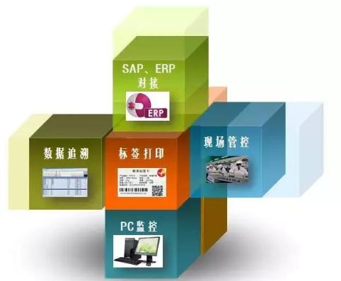 配料管理系统具有哪些突出优势呢