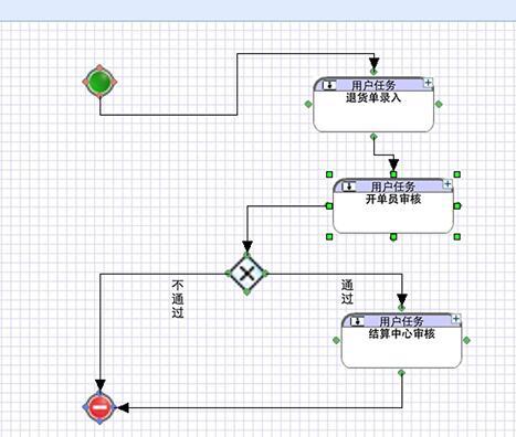 PMP管理软件的3大功能