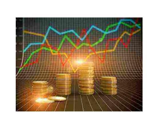 衡量股指期货平台的品质应从哪些里入手?