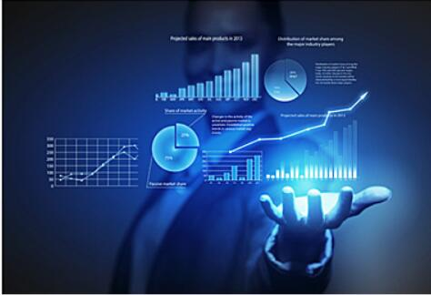 选择商品期货配资平台要看哪些方面
