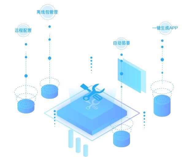 武汉app软件开发品质可靠的原因