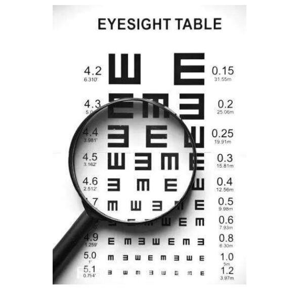 视力保健的注意要点有哪些?