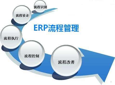 如何才能挑选到好的云南ERP管理软件?