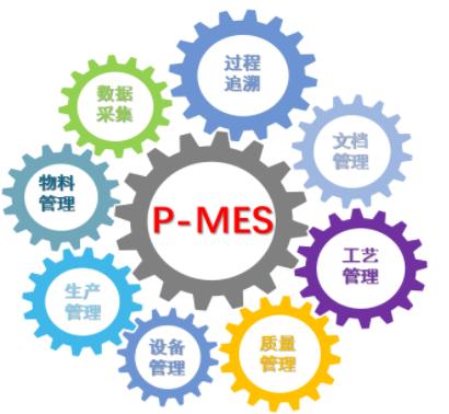 上海MES系统的特点有哪些