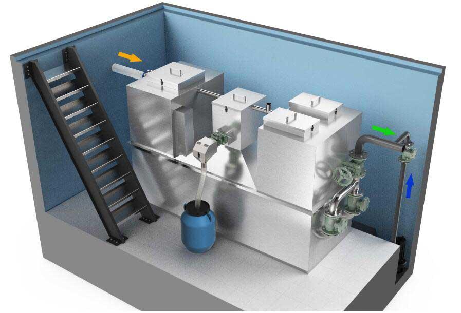 选购一体化污水提升设备时都需要考虑到哪些因素?