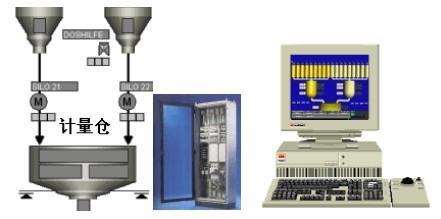制造执行MES系统机构的可靠性表现在哪些方面