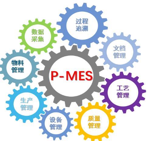食品行业MES使用需求量大幅上涨的原因