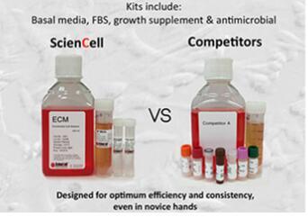 怎樣的細胞培養基合作機構更值得放心