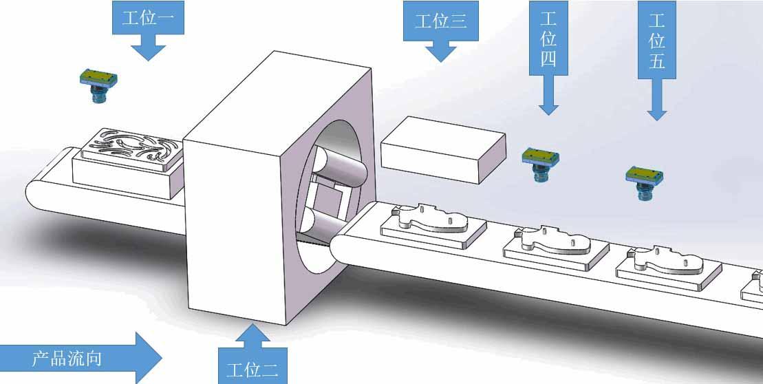 三维尺寸检测仪器销量持续上涨的原因是什么?