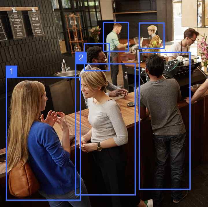 智能化客流统计的功能体现在那些方面