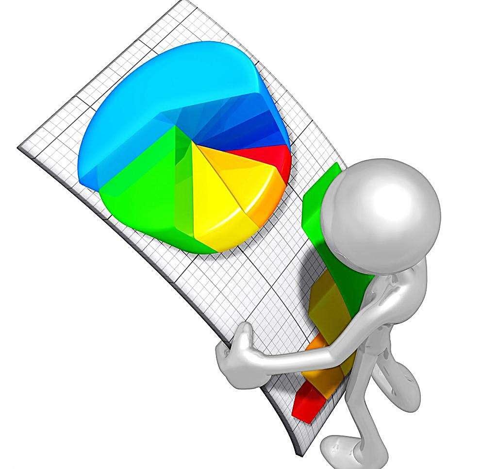 选择客流分析的好处有哪些